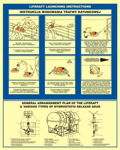 Instructions for launching of life rafts